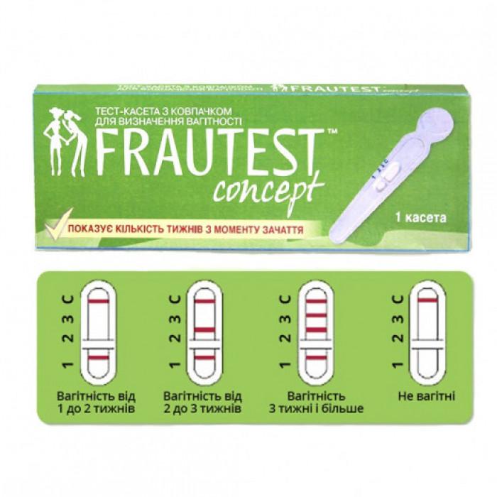 Тест-кассета с колпачком для определения беременности FRAUTEST concept №1